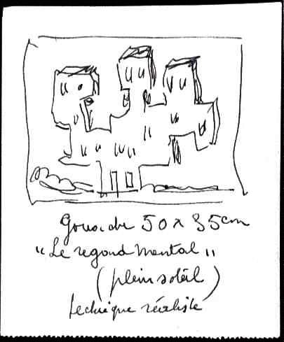 René Magritte | «Le regard mental» | 1947